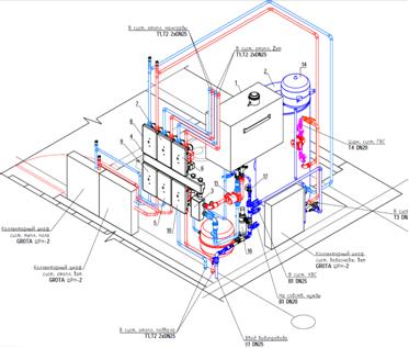 площадь газовой котельной в частном доме